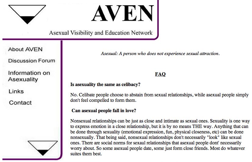 Aven asexual