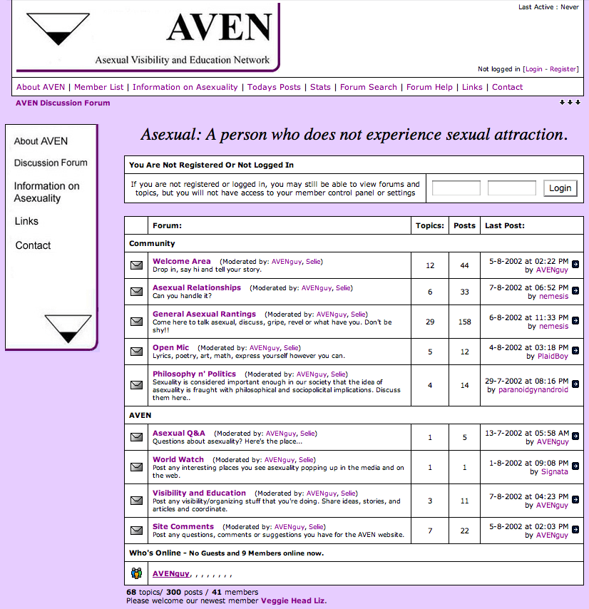 Screenshot circa late 2002, 'AVEN: Asexual Visibility and Education Network' discussion forums with a large definition of 'Asexual' at the top and numerous active forums below. The site is white boxes on a lilac background.