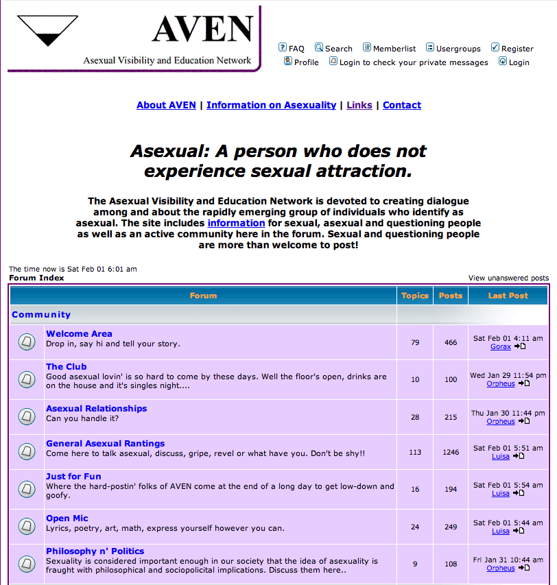 Aven asexual definition examples